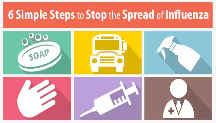 6 simple steps to stop the spread of influzena