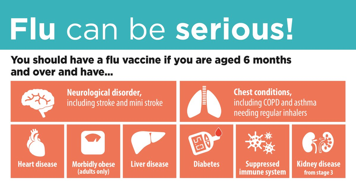 Flu can be serious!
