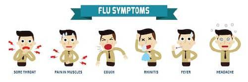 Flu symptoms  signs